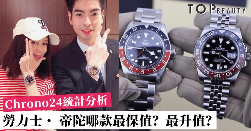 【投資名錶】知名二手錶交易平台Chrono24分析2020年6款最保值手錶!Rolex、Tudor榜上有名!